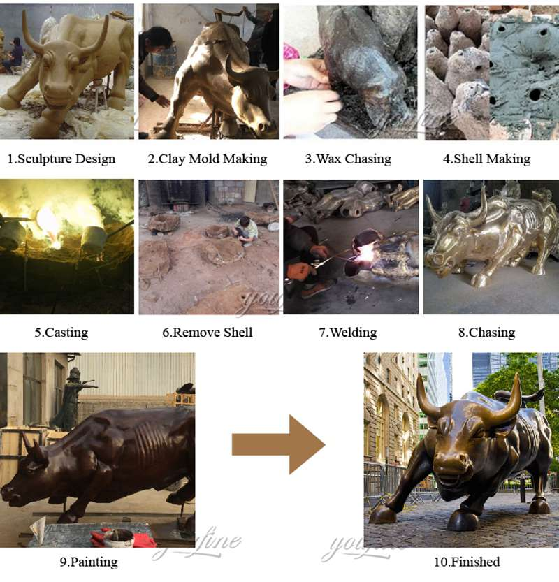 Life Size Wall Street Charging Bull Statue Craftsmanship